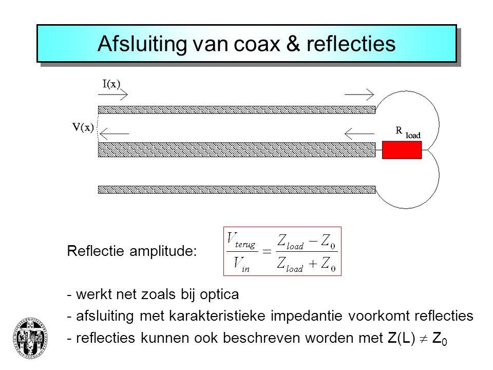 Afsluiting van coax & reflecties Reflectie amplitude: - werkt net zoals bij optica - afsluiting met karakteristieke impedantie voorkomt reflecties - reflecties kunnen ook beschreven worden met Z(L)  Z 0