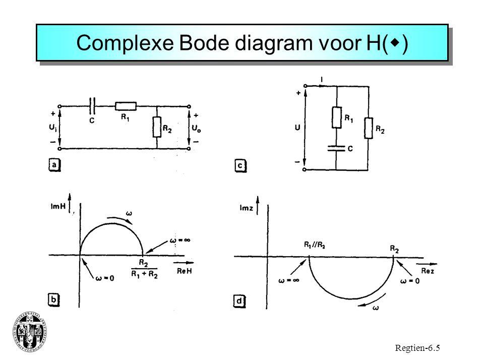 Complexe Bode diagram voor H(  ) Regtien-6.5