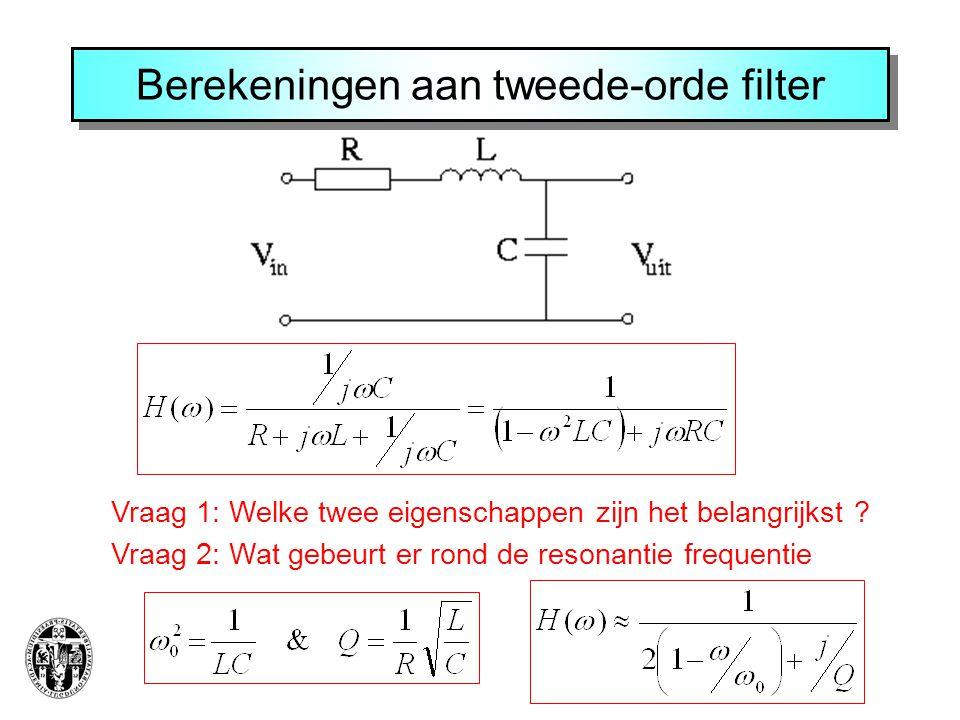 Overdrachtsfunctie van tweede-orde filter Regtien-6.4