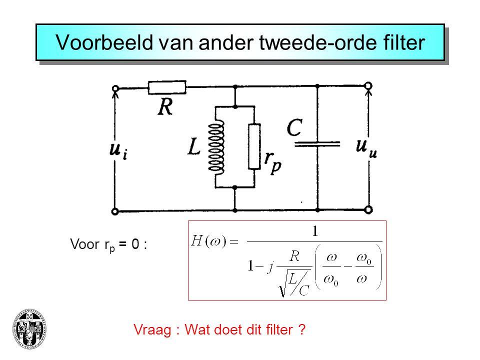Voorbeeld van ander tweede-orde filter Voor r p = 0 : Vraag : Wat doet dit filter ?