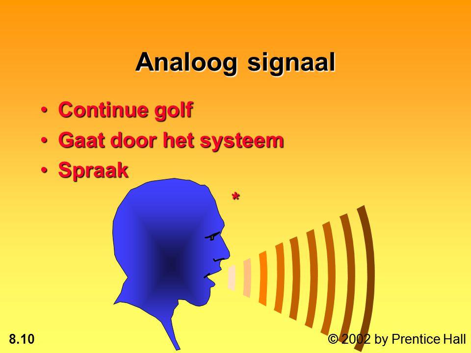 8.9 © 2002 by Prentice Hall Protocol Regels en procedures die de overdracht tussen onderdelen in een netwerk regelen *