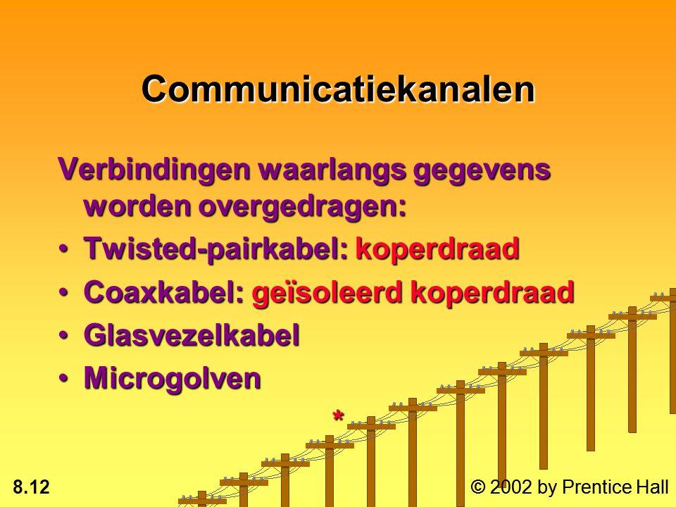 8.11 © 2002 by Prentice Hall Digitaal signaal Discrete golfDiscrete golf Twee discrete statussen:Twee discrete statussen: –1-bits & 0-bits –Aan/uit-pu