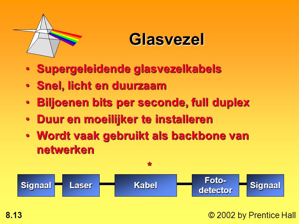 8.12 © 2002 by Prentice Hall Communicatiekanalen Verbindingen waarlangs gegevens worden overgedragen: Twisted-pairkabel: koperdraadTwisted-pairkabel: