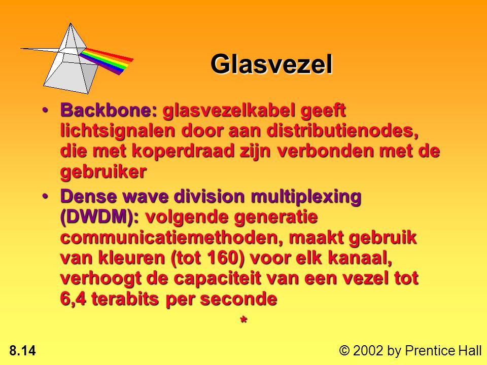 8.13 © 2002 by Prentice Hall Supergeleidende glasvezelkabelsSupergeleidende glasvezelkabels Snel, licht en duurzaamSnel, licht en duurzaam Biljoenen b