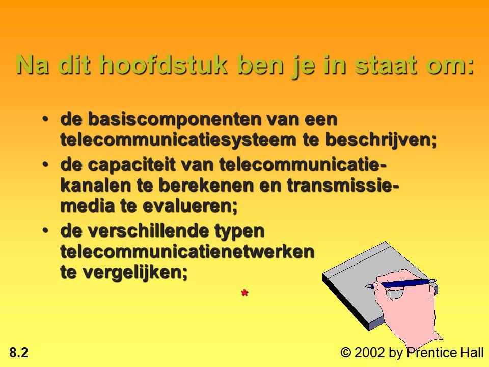 8.32 © 2002 by Prentice Hall Integrated services digital network (ISDN) Internationale standaard voor de overdracht van spraak, beeld en data over het telefoonnetwerk *