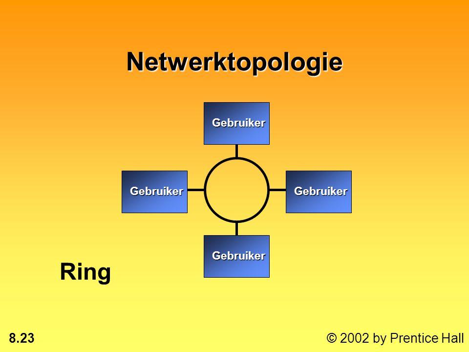 8.22 © 2002 by Prentice Hall Netwerktopologie Bus Gebruiker Gebruiker Gebruiker Gebruiker Gebruiker Gebruiker