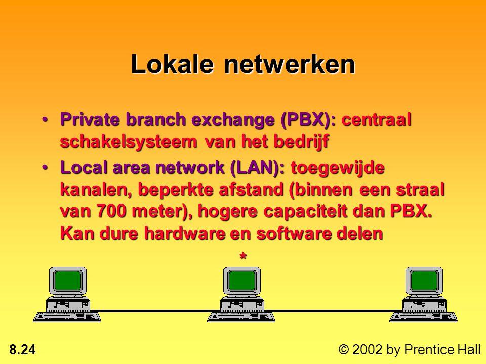 8.23 © 2002 by Prentice Hall Netwerktopologie Gebruiker Gebruiker Gebruiker Gebruiker Ring