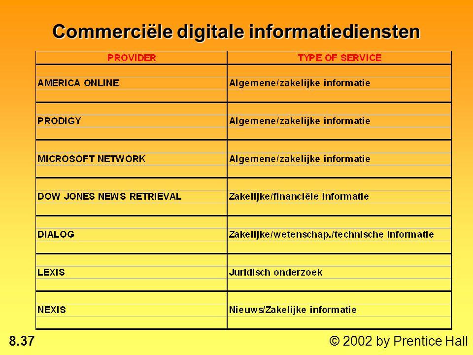 8.36 © 2002 by Prentice Hall Technologieën voor e-commerce en elektronisch zakendoen Digitale informatiediensten: commerciële diensten bieden gewenste