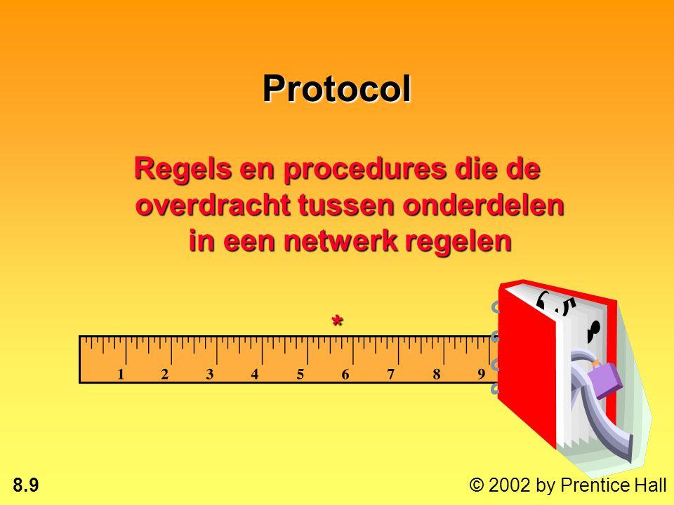 8.29 © 2002 by Prentice Hall Packet switching (X.25) Type Value Added NetworkType Value Added Network Breekt gegevensblokken op in kleine pakketten (bijv.