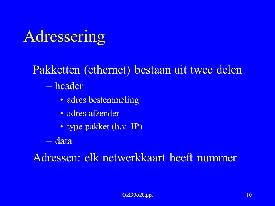 Okl99o20.ppt10 Adressering Pakketten (ethernet) bestaan uit twee delen –header adres bestemmeling adres afzender type pakket (b.v. IP) –data Adressen: