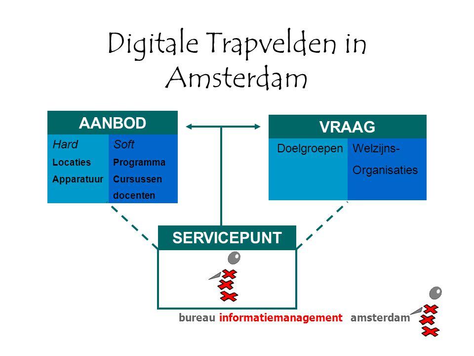bureau informatiemanagement amsterdam Digitale Trapvelden in Amsterdam AANBOD Hard Locaties Apparatuur Soft Programma Cursussen docenten VRAAG Doelgro