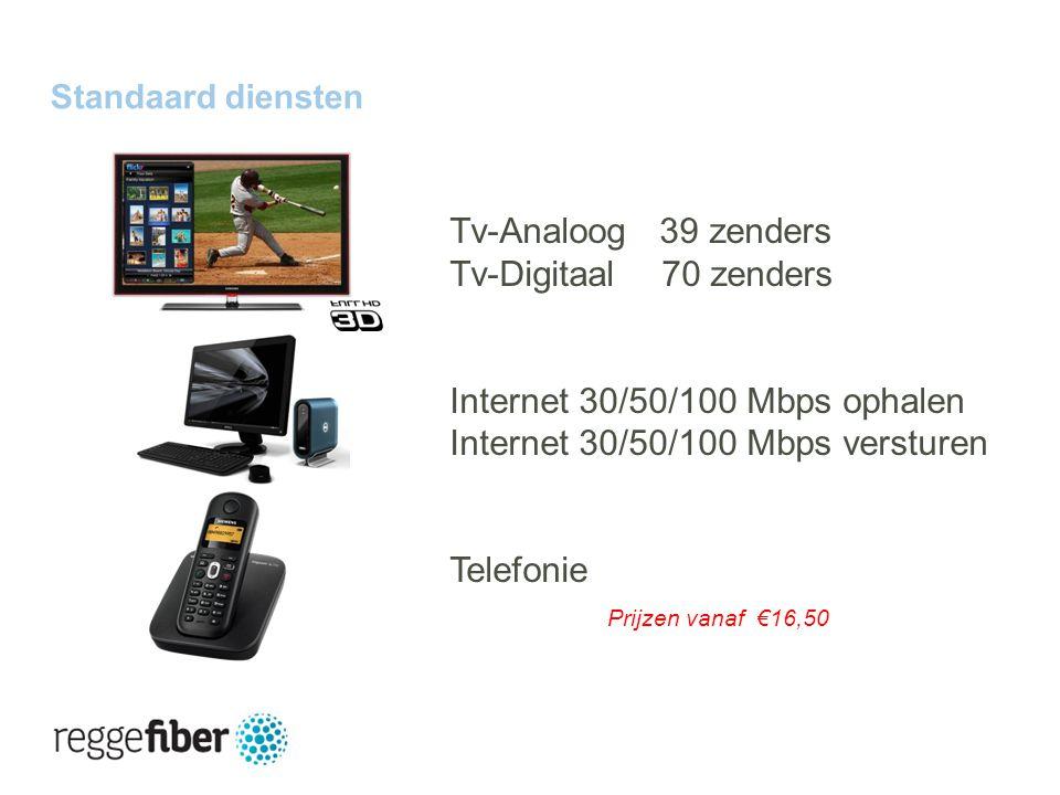 18 | 23 Standaard diensten Tv-Analoog 39 zenders Tv-Digitaal70 zenders Internet 30/50/100 Mbps ophalen Internet 30/50/100 Mbps versturen Telefonie Prijzen vanaf €16,50