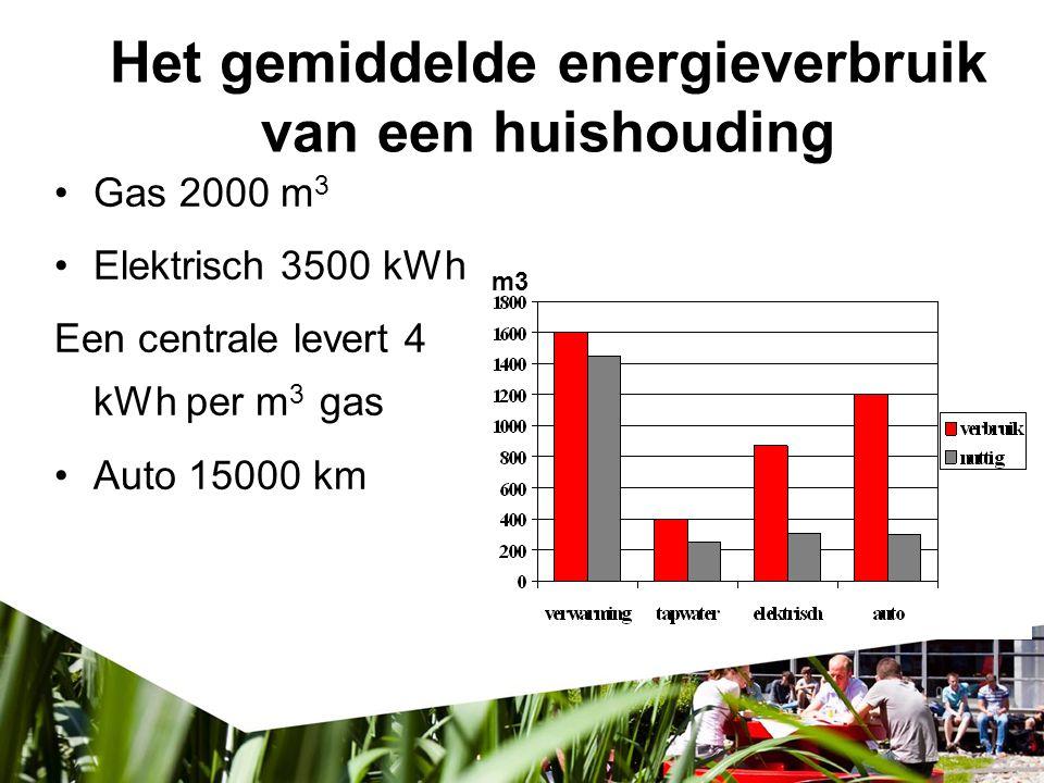 Gas 2000 m 3 Elektrisch 3500 kWh Een centrale levert 4 kWh per m 3 gas Auto 15000 km Het gemiddelde energieverbruik van een huishouding m3