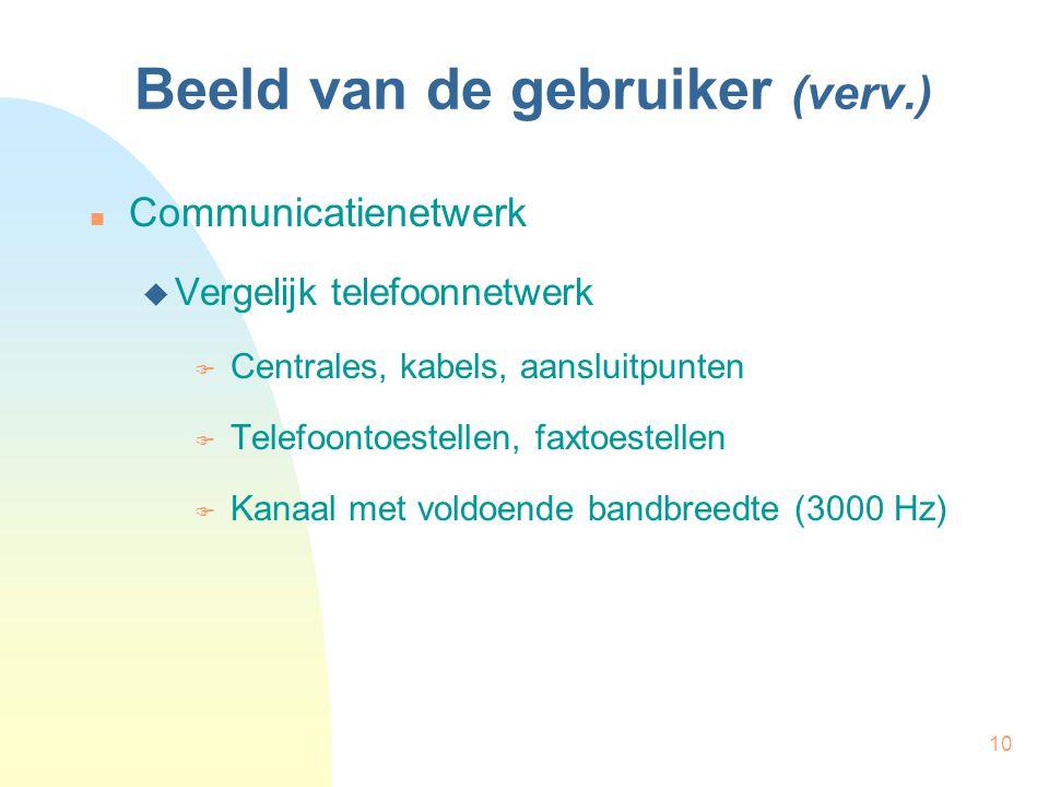 10 Beeld van de gebruiker (verv.) Communicatienetwerk  Vergelijk telefoonnetwerk  Centrales, kabels, aansluitpunten  Telefoontoestellen, faxtoestel