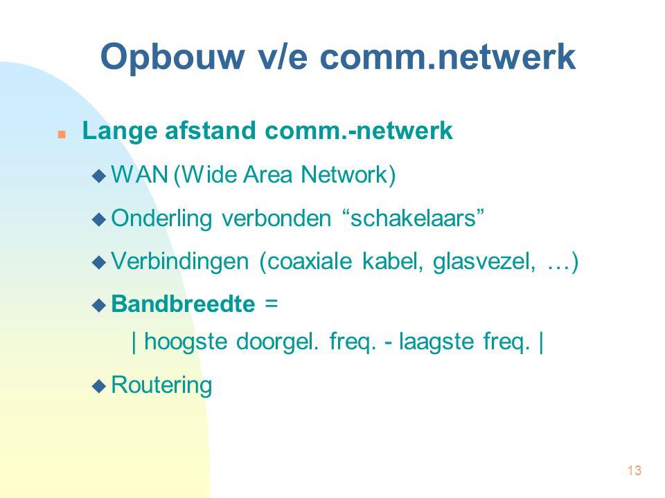 """13 Opbouw v/e comm.netwerk Lange afstand comm.-netwerk  WAN (Wide Area Network)  Onderling verbonden """"schakelaars""""  Verbindingen (coaxiale kabel, g"""