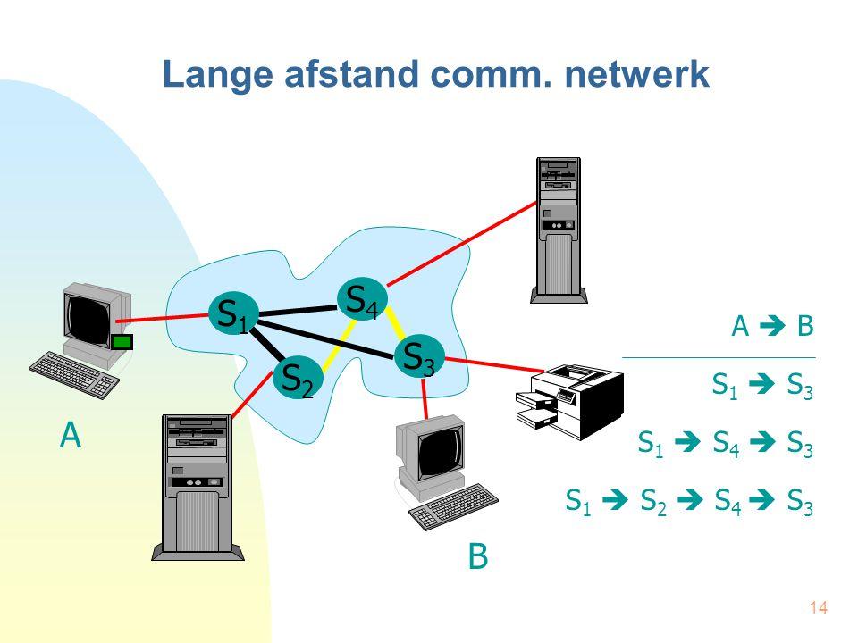 14 Lange afstand comm. netwerk A  B S 1  S 3 S 1  S 4  S 3 S 1  S 2  S 4  S 3 S1S1 S2S2 S3S3 S4S4 A B