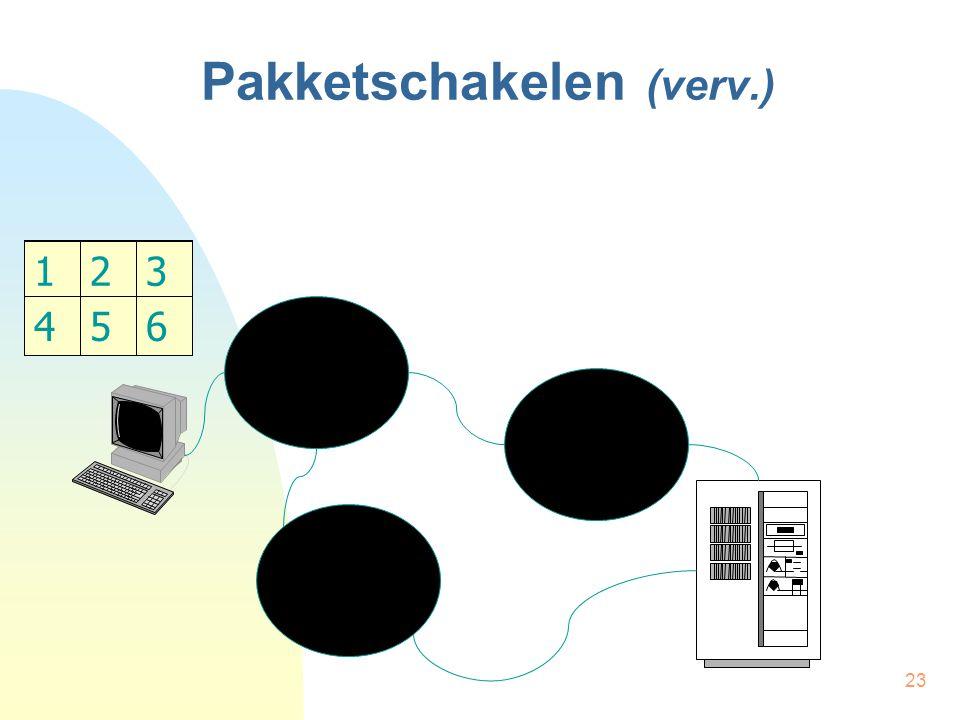 23 Pakketschakelen (verv.) 132 465