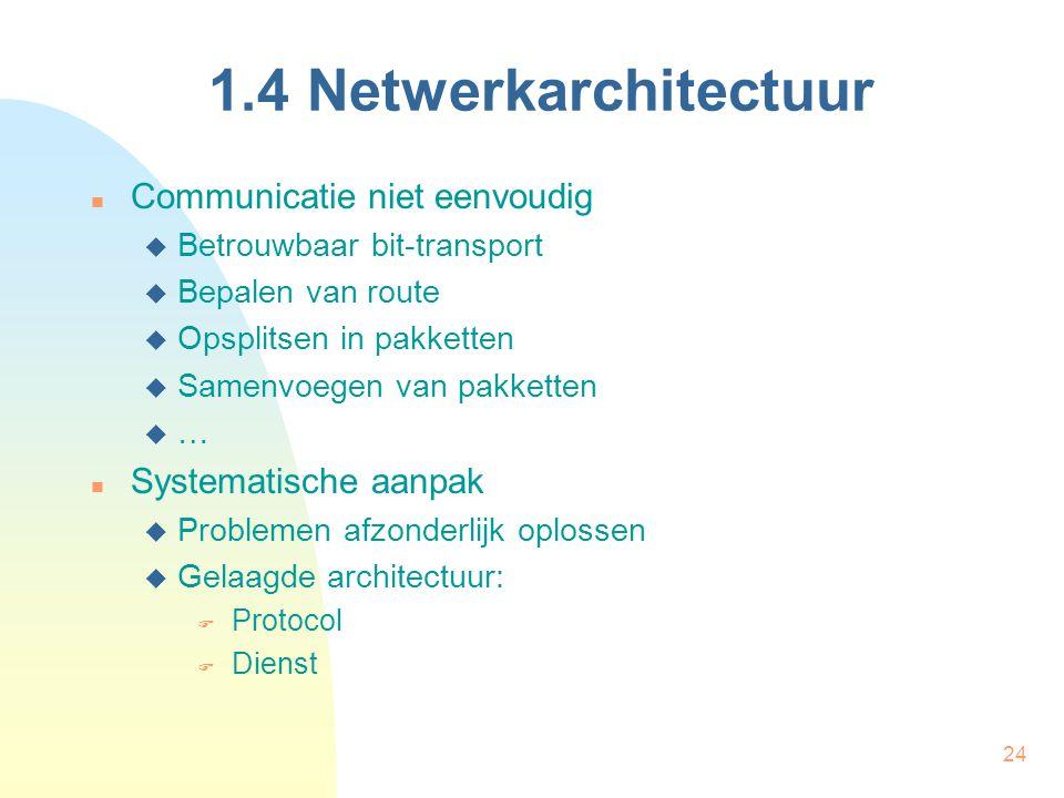 24 1.4 Netwerkarchitectuur Communicatie niet eenvoudig  Betrouwbaar bit-transport  Bepalen van route  Opsplitsen in pakketten  Samenvoegen van pak