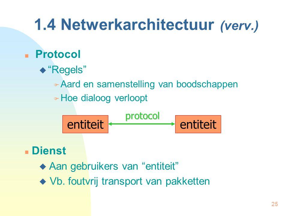 "25 1.4 Netwerkarchitectuur (verv.) Protocol  ""Regels""  Aard en samenstelling van boodschappen  Hoe dialoog verloopt entiteit Dienst  Aan gebruiker"