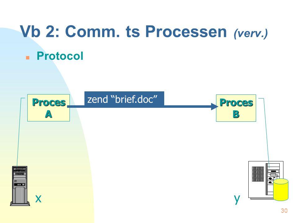 "30 Vb 2: Comm. ts Processen (verv.) Protocol Proces A xy Proces B zend ""brief.doc"""