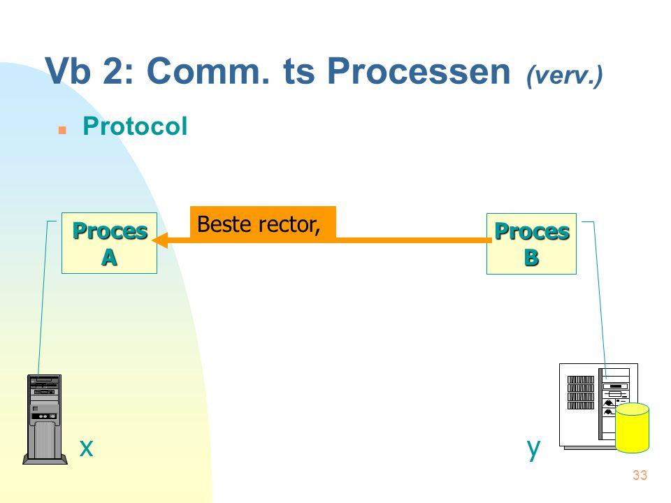 33 Vb 2: Comm. ts Processen (verv.) Protocol Proces A xy Proces B Beste rector,