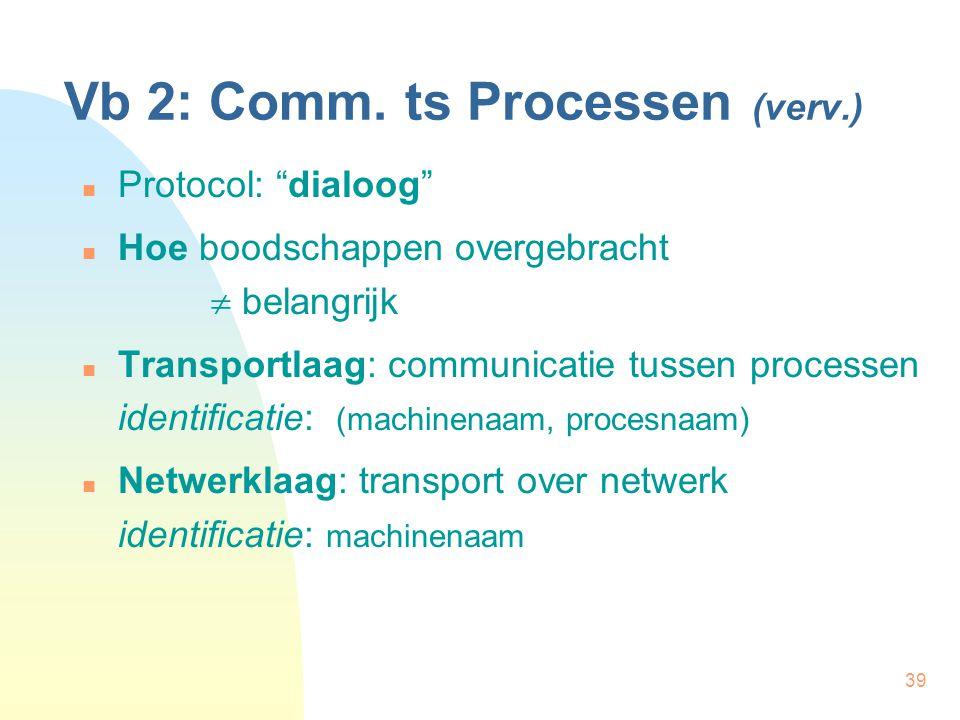 """39 Vb 2: Comm. ts Processen (verv.) Protocol: """"dialoog"""" Hoe boodschappen overgebracht  belangrijk Transportlaag: communicatie tussen processen identi"""
