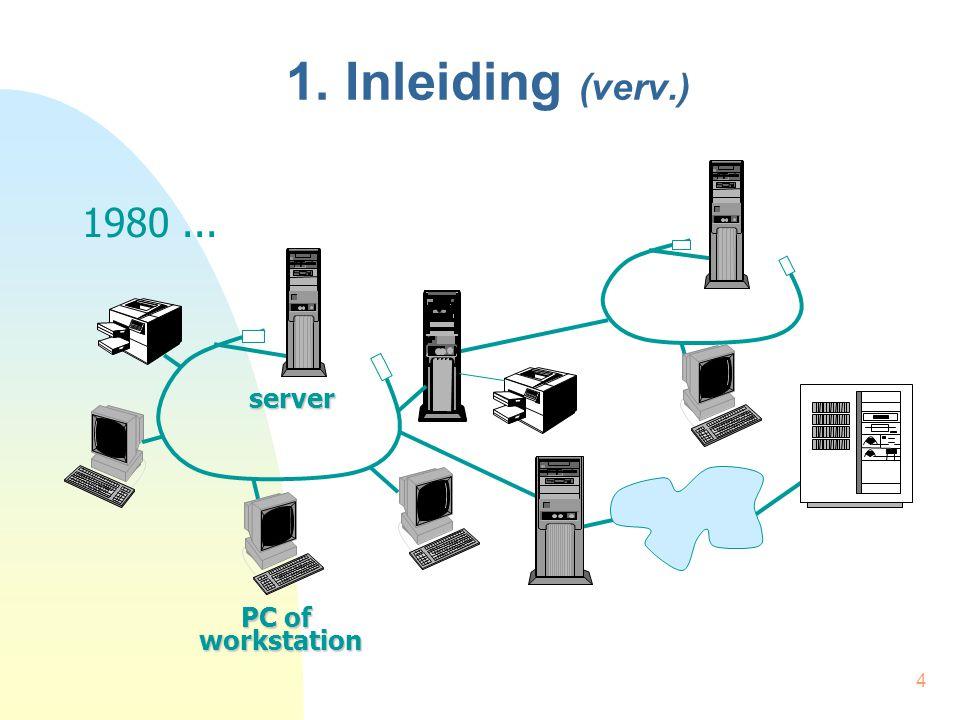 55 1.5 OSI-Referentiemodel (verv.) Belangrijk referentiemodel Niet basis voor praktische protocols Definitie te lang geduurd Ondertussen: Internet groeiend succes