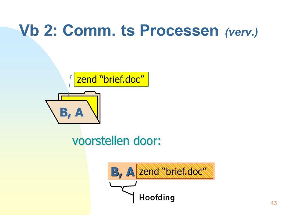 """43 Vb 2: Comm. ts Processen (verv.) B, A zend """"brief.doc"""" voorstellen door: B, A zend """"brief.doc"""" Hoofding"""