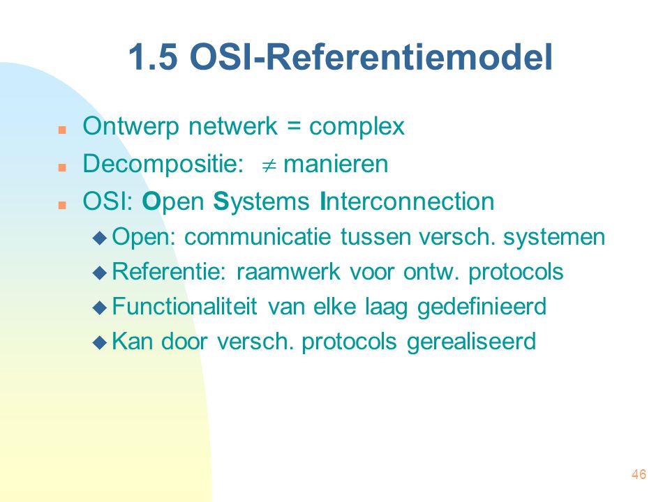 46 1.5 OSI-Referentiemodel Ontwerp netwerk = complex Decompositie:  manieren OSI: Open Systems Interconnection  Open: communicatie tussen versch. sy