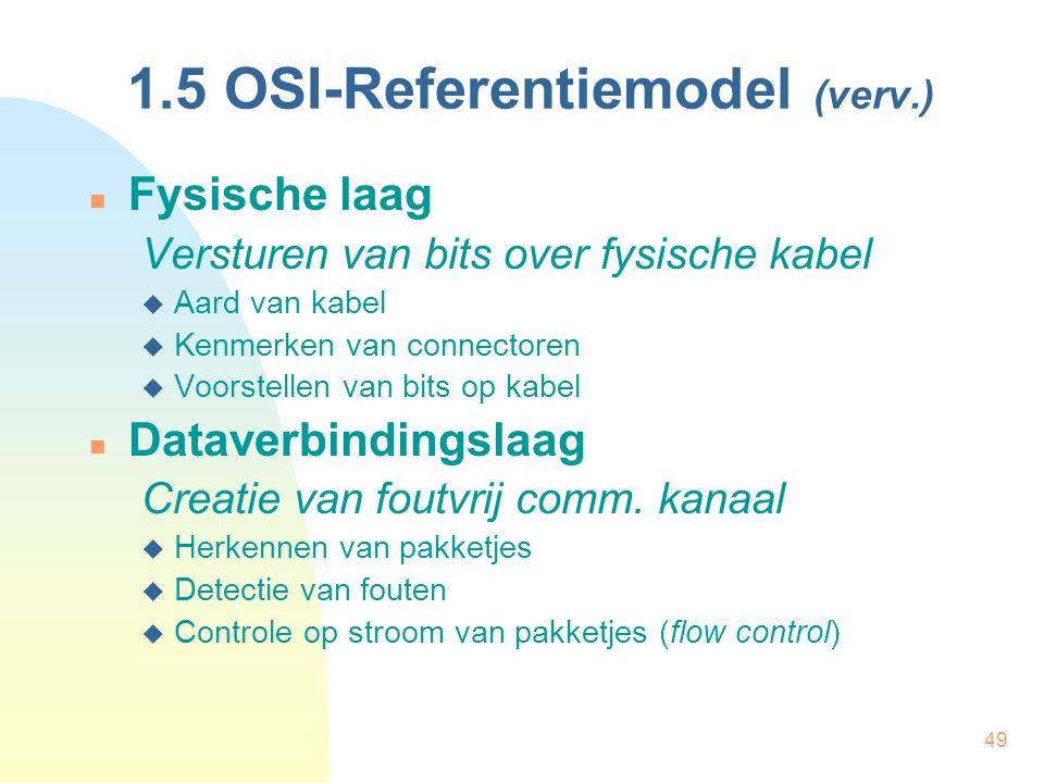 49 1.5 OSI-Referentiemodel (verv.) Fysische laag Versturen van bits over fysische kabel  Aard van kabel  Kenmerken van connectoren  Voorstellen van