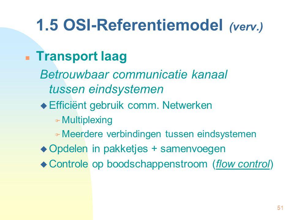 51 1.5 OSI-Referentiemodel (verv.) Transport laag Betrouwbaar communicatie kanaal tussen eindsystemen  Efficiënt gebruik comm. Netwerken  Multiplexi