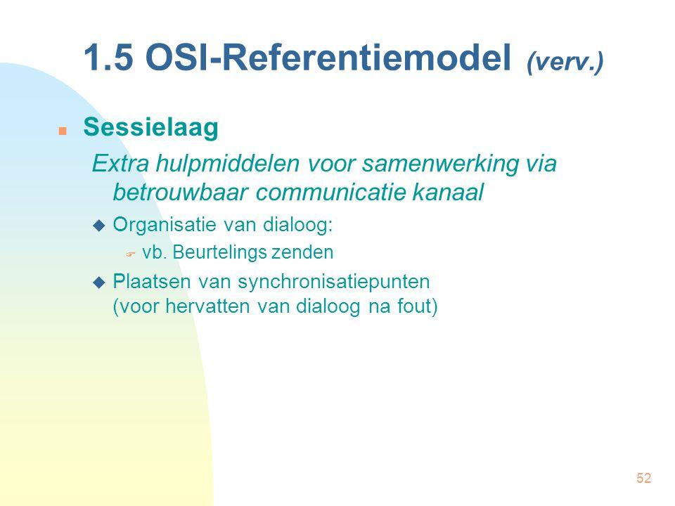 52 1.5 OSI-Referentiemodel (verv.) Sessielaag Extra hulpmiddelen voor samenwerking via betrouwbaar communicatie kanaal  Organisatie van dialoog:  vb