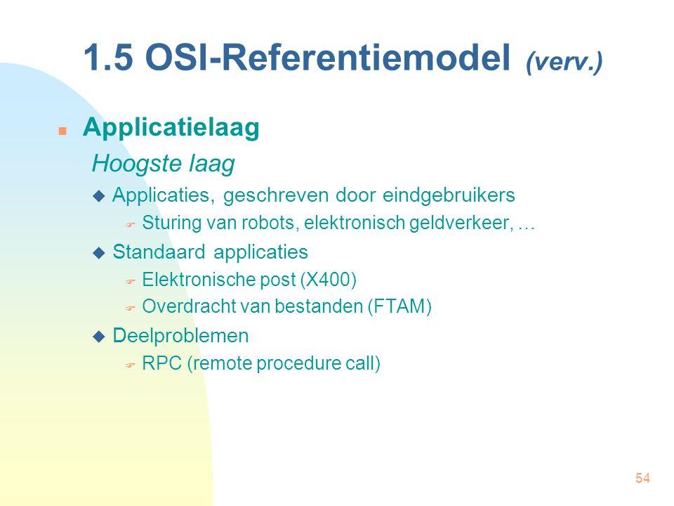 54 1.5 OSI-Referentiemodel (verv.) Applicatielaag Hoogste laag  Applicaties, geschreven door eindgebruikers  Sturing van robots, elektronisch geldve