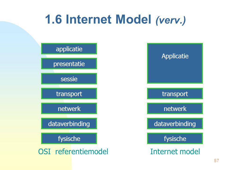57 1.6 Internet Model (verv.) applicatie presentatie sessie transport netwerk dataverbinding fysische Applicatie transport netwerk dataverbinding fysi
