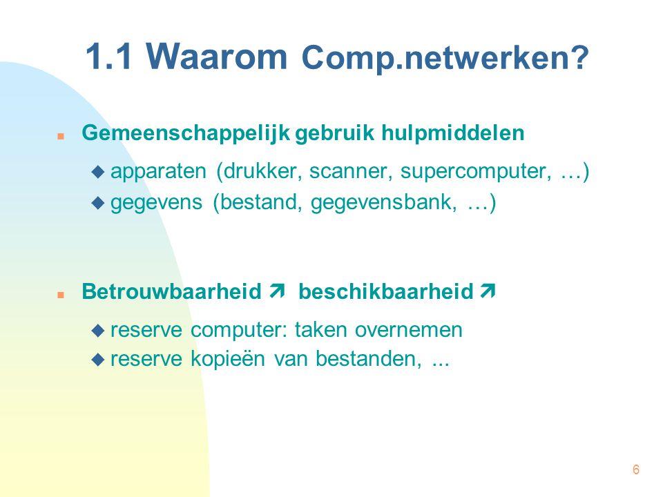 6 1.1 Waarom Comp.netwerken? Gemeenschappelijk gebruik hulpmiddelen  apparaten (drukker, scanner, supercomputer, …)  gegevens (bestand, gegevensbank