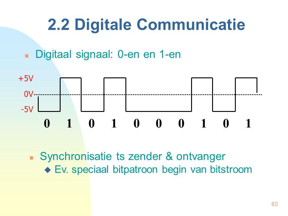 60 2.2 Digitale Communicatie Digitaal signaal: 0-en en 1-en +5V 0V -5V 0 1 0 1 0 0 0 1 0 1 Synchronisatie ts zender & ontvanger  Ev. speciaal bitpatr