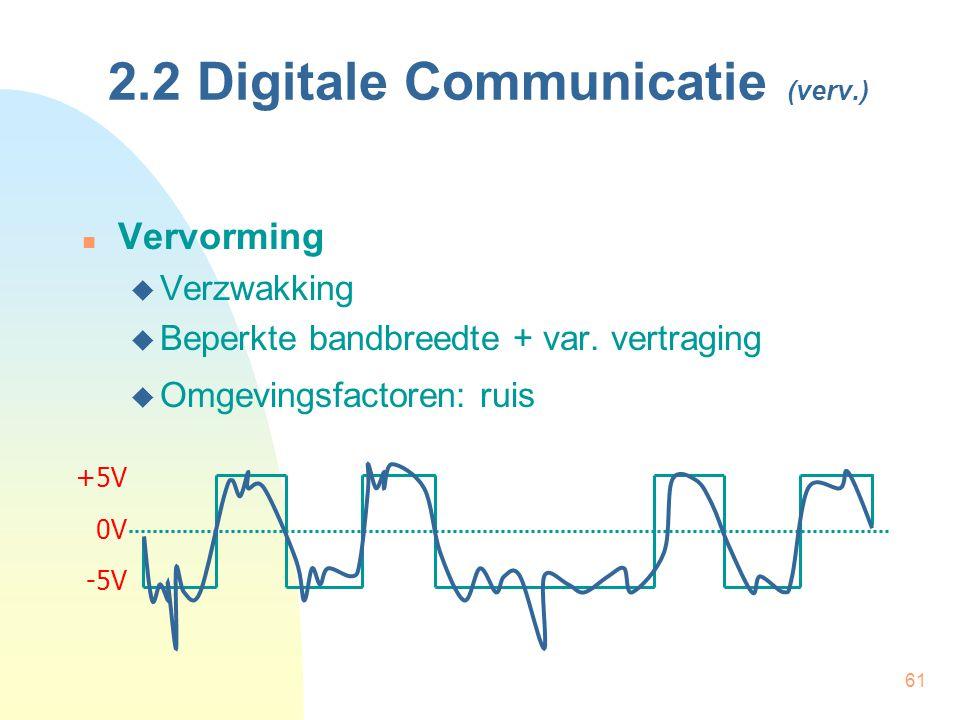 61 2.2 Digitale Communicatie (verv.) Vervorming  Verzwakking  Beperkte bandbreedte + var. vertraging  Omgevingsfactoren: ruis +5V 0V -5V