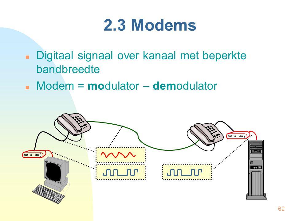 62 2.3 Modems Digitaal signaal over kanaal met beperkte bandbreedte Modem = modulator – demodulator