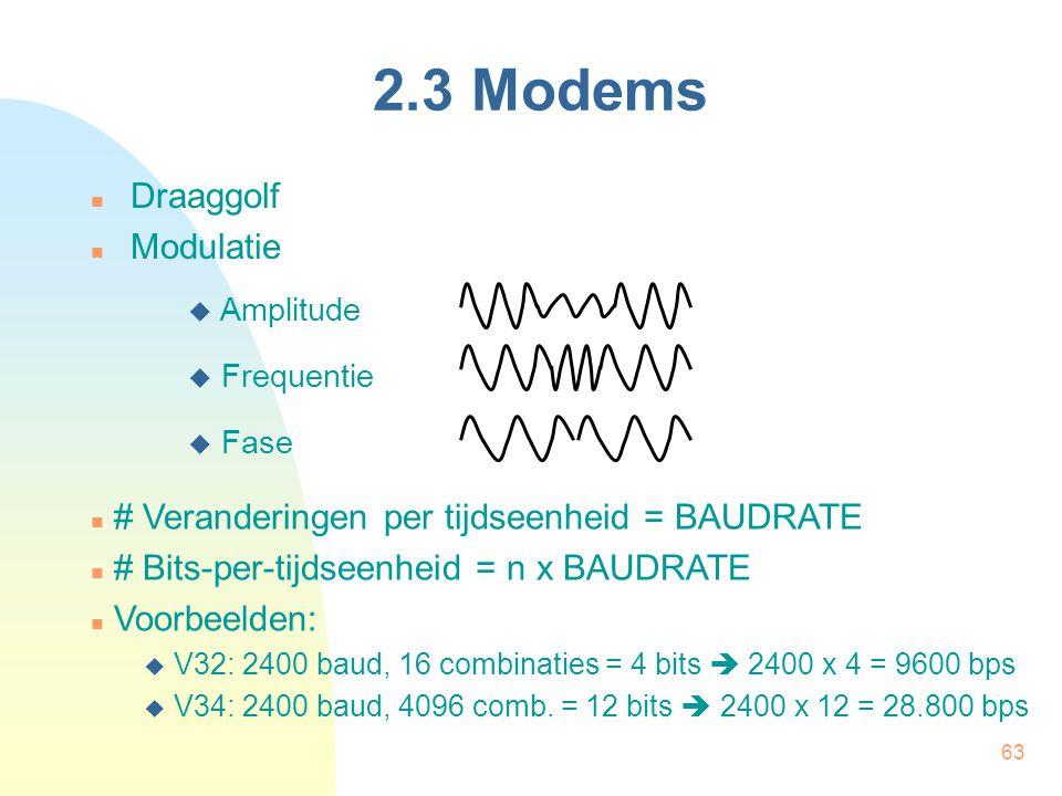 63 2.3 Modems Draaggolf Modulatie  Fase  Frequentie  Amplitude # Veranderingen per tijdseenheid = BAUDRATE # Bits-per-tijdseenheid = n x BAUDRATE V