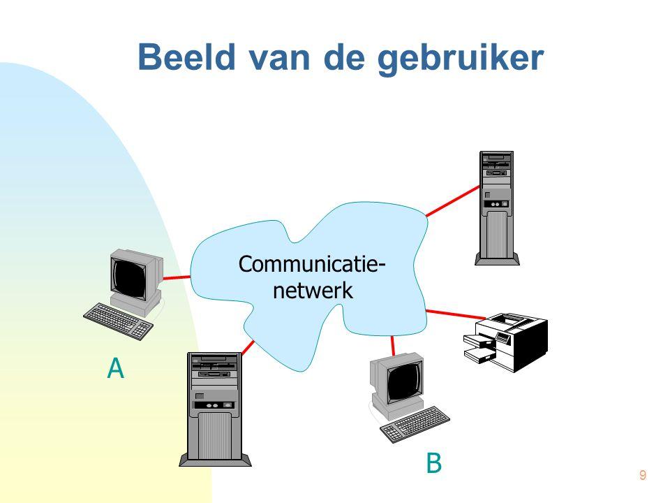 10 Beeld van de gebruiker (verv.) Communicatienetwerk  Vergelijk telefoonnetwerk  Centrales, kabels, aansluitpunten  Telefoontoestellen, faxtoestellen  Kanaal met voldoende bandbreedte (3000 Hz)