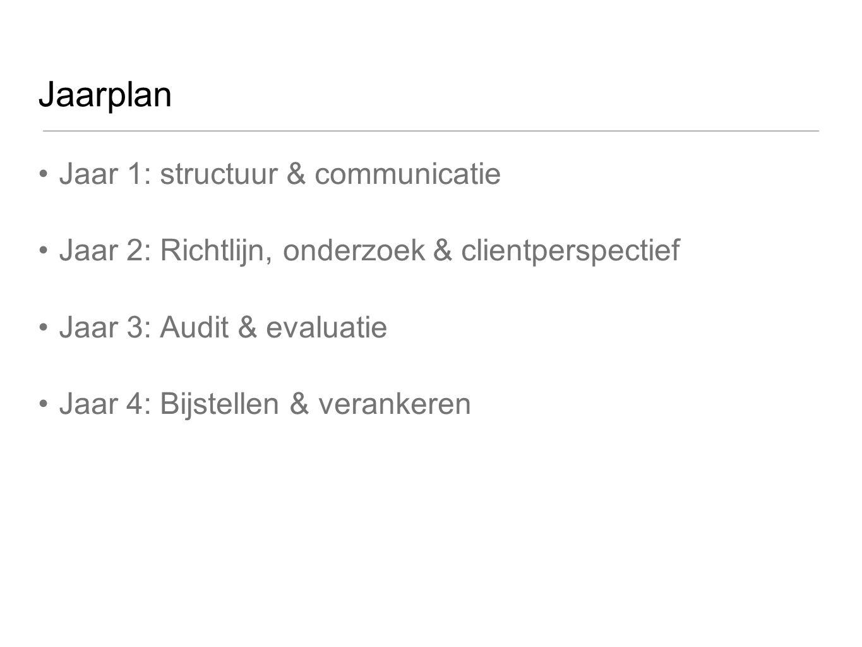 Jaarplan Jaar 1: structuur & communicatie Jaar 2: Richtlijn, onderzoek & clientperspectief Jaar 3: Audit & evaluatie Jaar 4: Bijstellen & verankeren