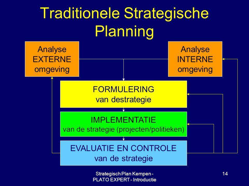 Strategisch Plan Kempen - PLATO EXPERT - Introductie 14 Traditionele Strategische Planning Analyse EXTERNE omgeving Analyse INTERNE omgeving FORMULERI