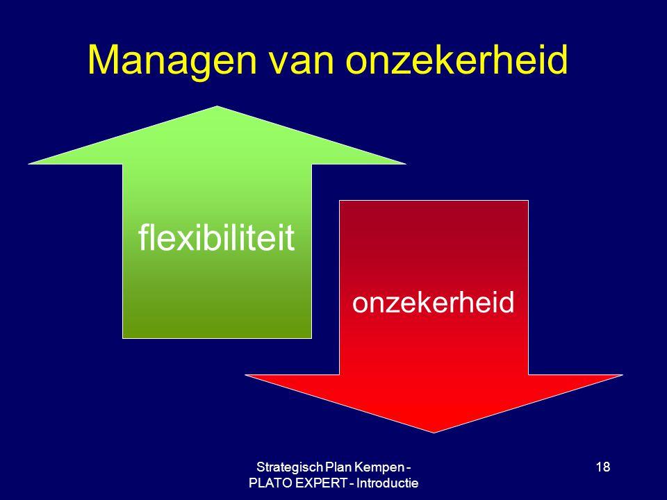Strategisch Plan Kempen - PLATO EXPERT - Introductie 18 Managen van onzekerheid flexibiliteit onzekerheid