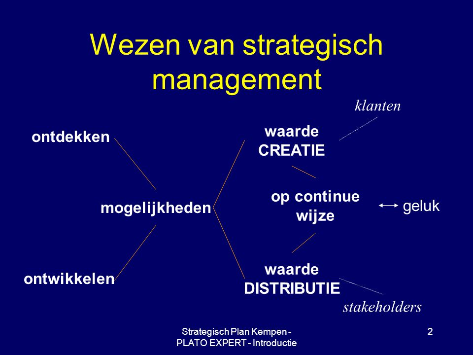 Strategisch Plan Kempen - PLATO EXPERT - Introductie 2 Wezen van strategisch management ontdekken ontwikkelen mogelijkheden waarde CREATIE waarde DISTRIBUTIE op continue wijze geluk klanten stakeholders
