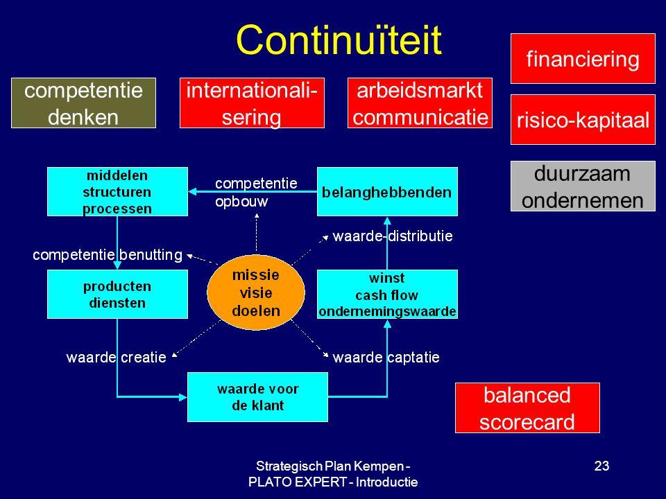 Strategisch Plan Kempen - PLATO EXPERT - Introductie 23 Continuïteit competentie denken internationali- sering arbeidsmarkt communicatie financiering balanced scorecard risico-kapitaal duurzaam ondernemen
