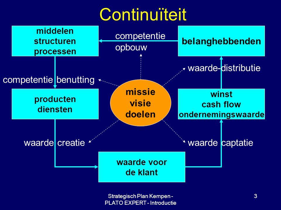 Strategisch Plan Kempen - PLATO EXPERT - Introductie 3 Continuïteit belanghebbenden waarde voor de klant winst cash flow ondernemingswaarde middelen s