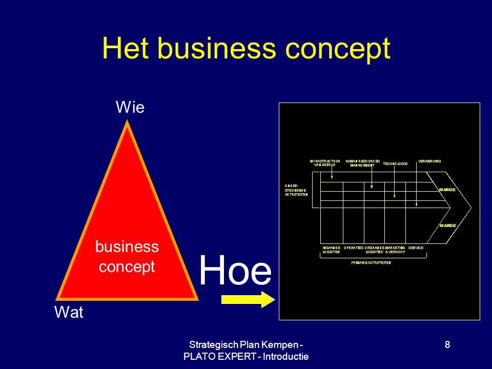 Strategisch Plan Kempen - PLATO EXPERT - Introductie 8 Het business concept Wie Hoe Wat business concept