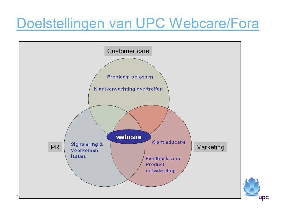 10 Doelstellingen van UPC Webcare/Fora