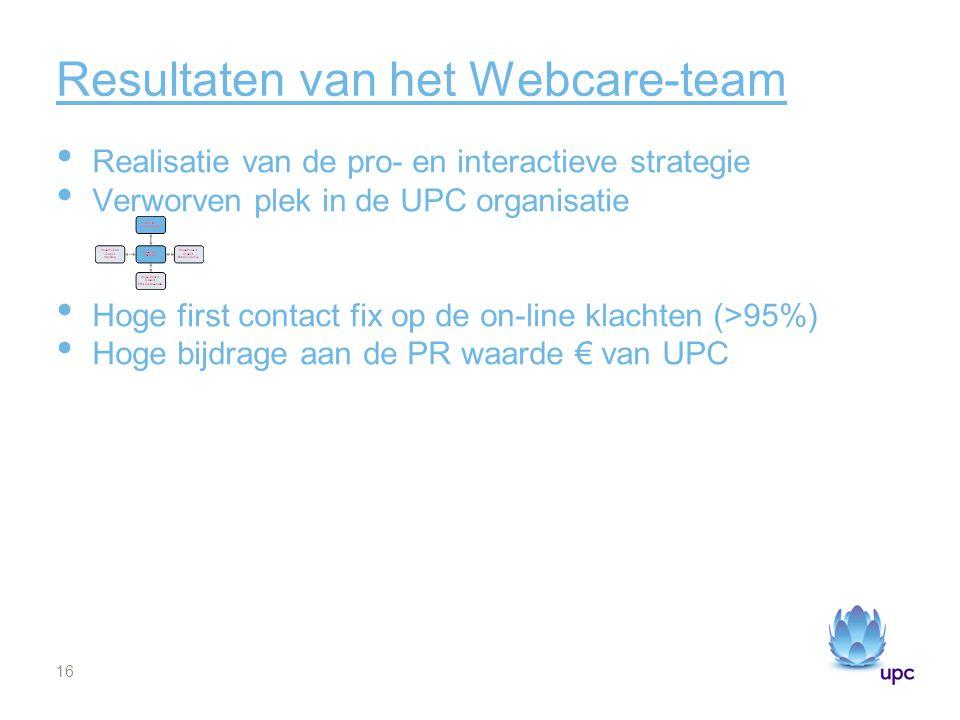 16 Resultaten van het Webcare-team Realisatie van de pro- en interactieve strategie Verworven plek in de UPC organisatie Hoge first contact fix op de on-line klachten (>95%) Hoge bijdrage aan de PR waarde € van UPC