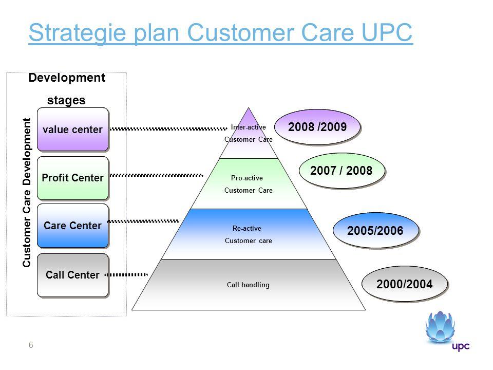 6 Strategie plan Customer Care UPC Customer Care Development Development stages Care Center Profit Center value center Call Center 2005/2006 2000/2004 2007 / 2008 2008 /2009